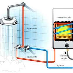Aquecedor de água a gás glp
