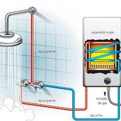 Conserto aquecedor a gás