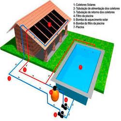 Aquecedor solar para piscina campinas