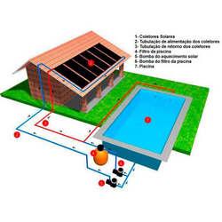 Aquecedor solar para piscina em campinas